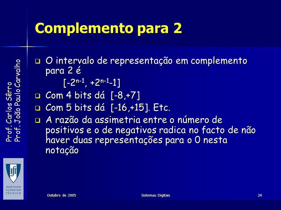 Complemento para 2 O intervalo de representação em complemento para 2 é. [-2n-1, +2n-1-1] Com 4 bits dá [-8,+7]